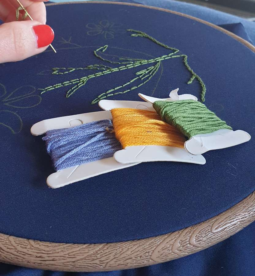 Introduction to Embroidery Art